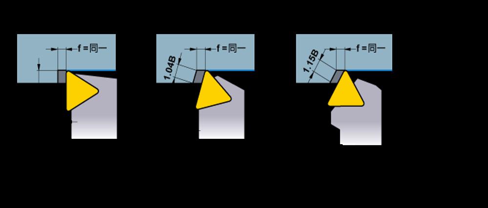 横切れ刃角と切りくず厚みの関係