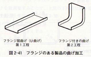 図2-41 フランジのある製品の曲げ加工