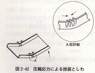 図2-42 圧縮応力による挫屈としわ
