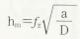 平均切りくず厚さの計算式