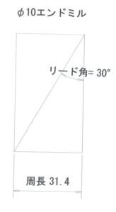 エンドミルの周長とリード角